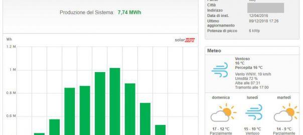 produzione-impianto-fotovoltaico-monitoraggio-app-solaredge